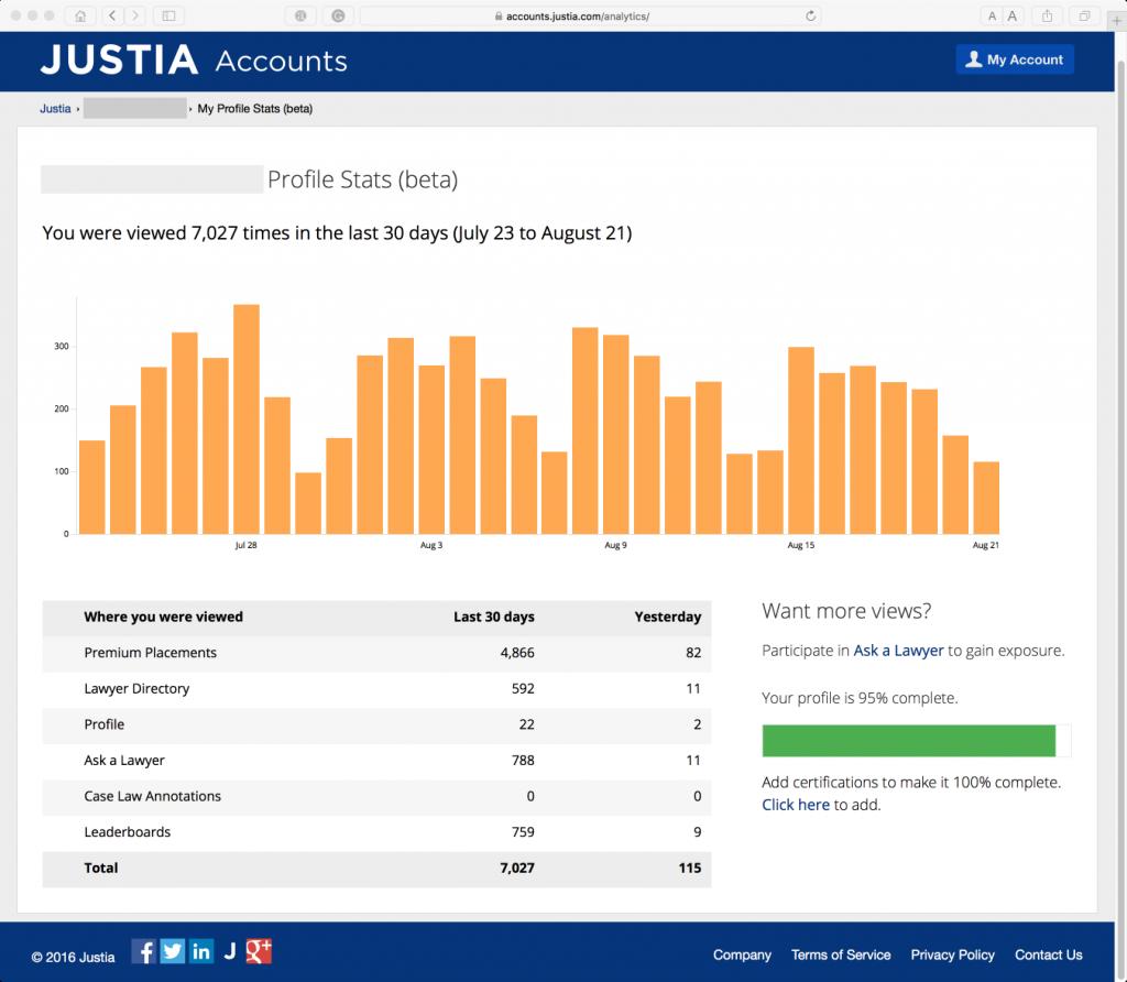 Justia Traffic Stats