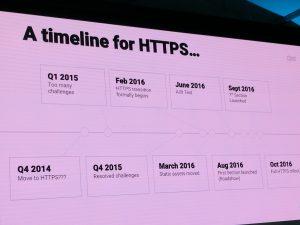 c|net's Timeline for HTTPS Migration