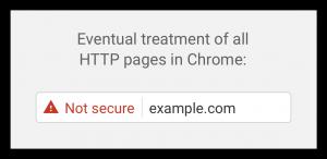 The Endgame of Google's HTTPS Everywhere Master Plan