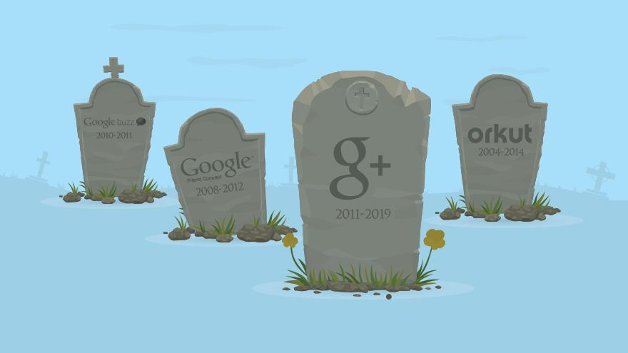 Google's Social Media Graveyard