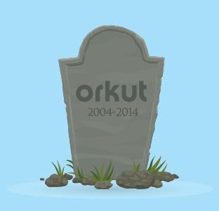 Here Lies Orkut: 2004 - 2014