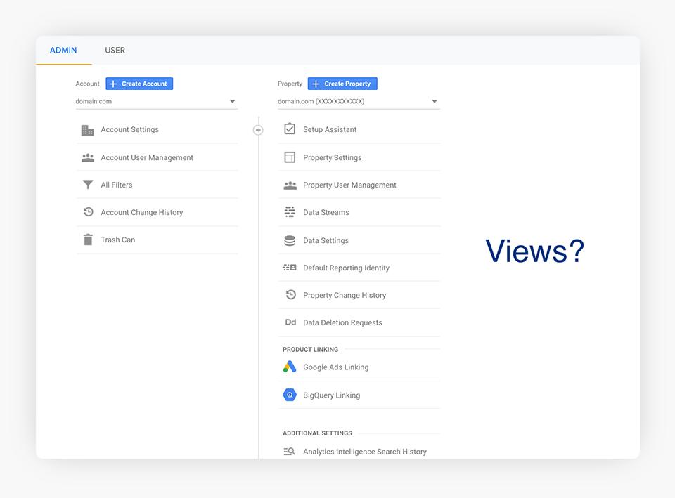 Views on Google Analytics 4