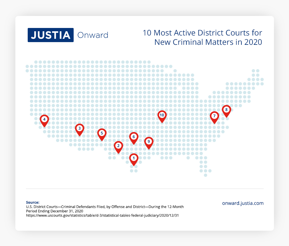 10 Most Active District Courts for New Criminal Matters in 2020