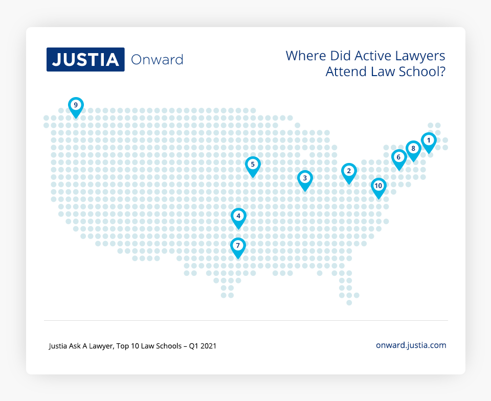 Where Did Active Lawyers Attend Law School?