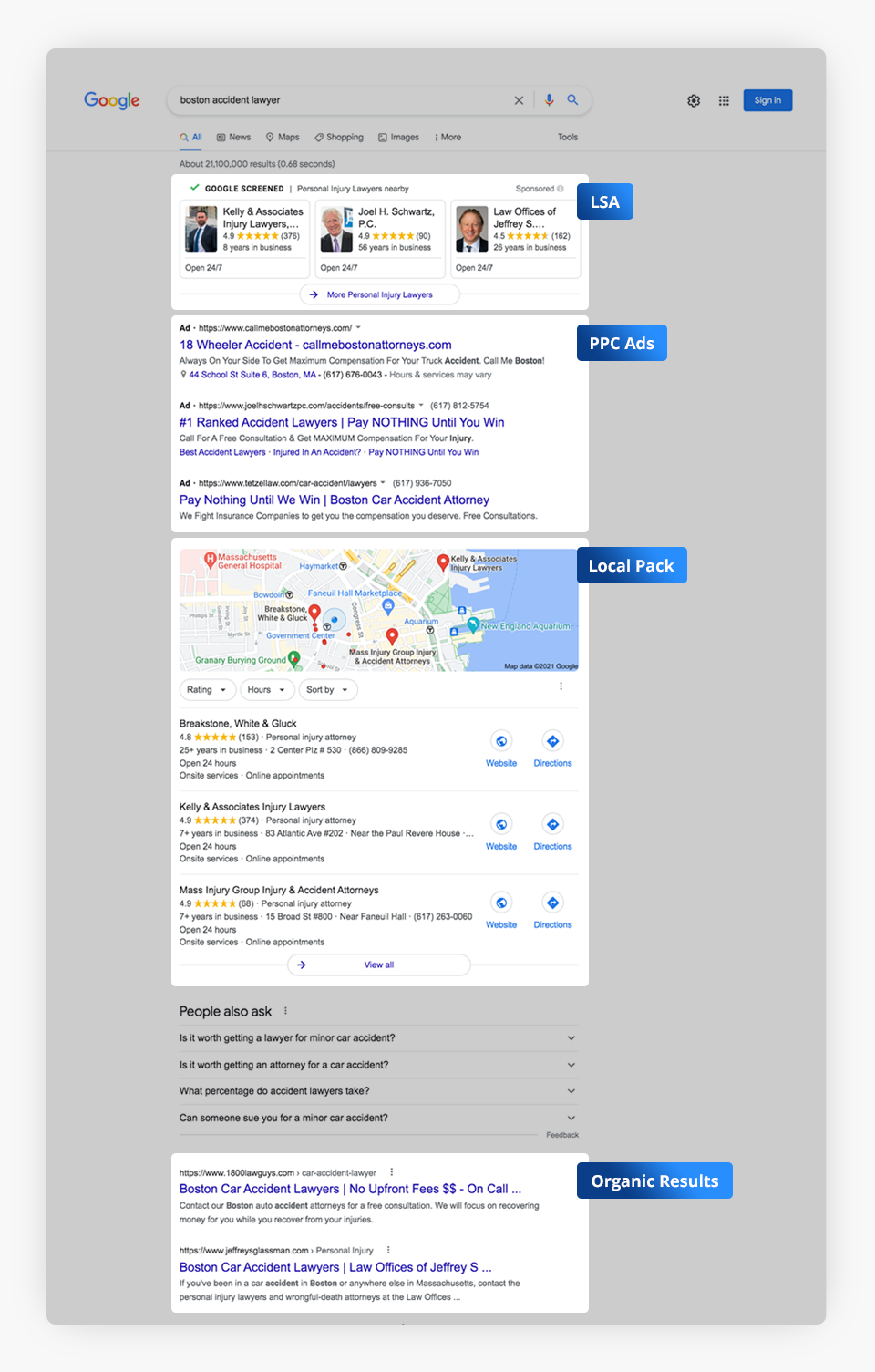 Desktop - Search engine results page