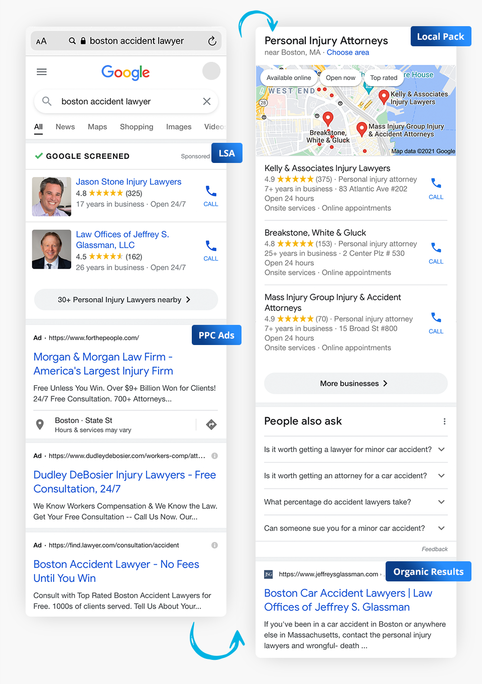 Mobile - Search engine results page