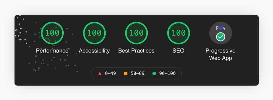 Google Lighthouse Perfect Score