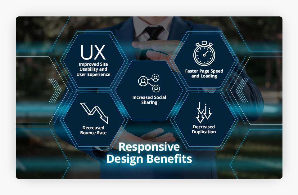 Responsive Design - Benefits
